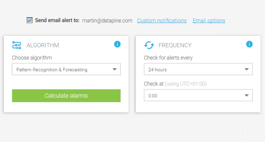 datapine's business intelligence alerts set up