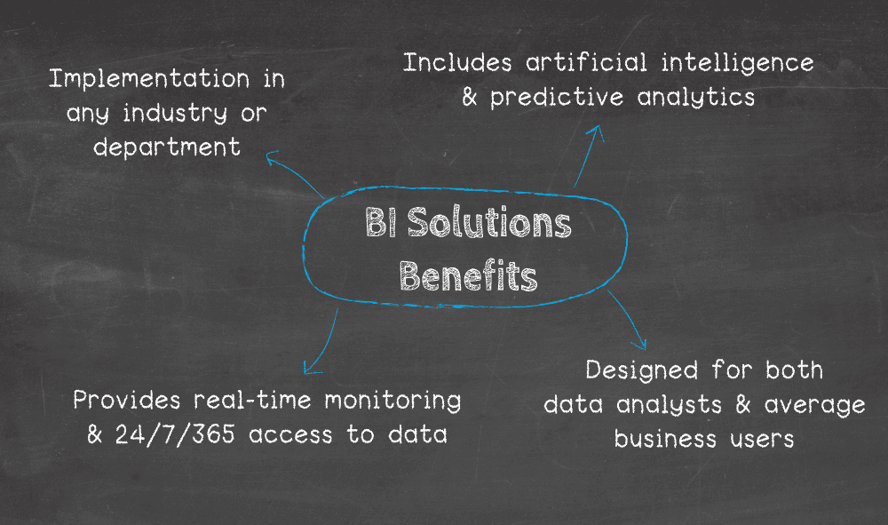 overview of important benefits of modern BI solutions
