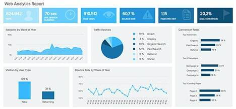 dashboard-marketing Sales Performance Dashboard Metric Examples on 340b audit, accounting excel, sales performance, key financial,