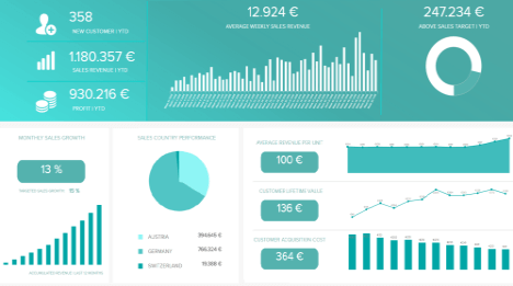 Excel Kpi Dashboard Templates Free