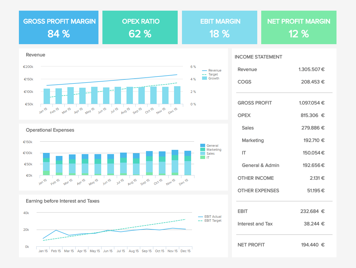 live financial overview dashboard
