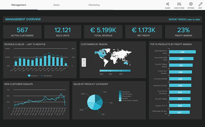 Dashboard Reporting Software - Dashboarding & Reporting Made Easy
